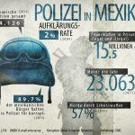 Waffen_fuer_Mexiko